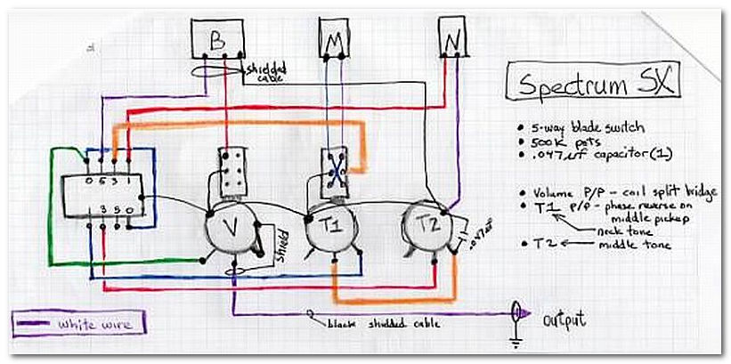 Spectrum SX and MX - Westone Guitars—the Home of Westone   Spectrum Guitar Wiring Diagram      Westone Guitars